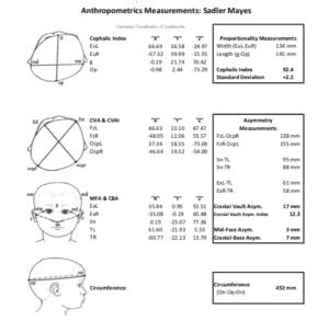 Cranical Technologies DOC Band Helmet